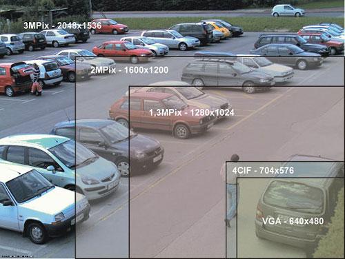 Сравнение изображений с разным разрешением