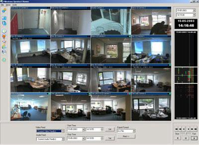 Вывод изображения с 16 IP-камер на монитор